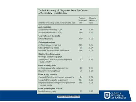 section 130 hta hipertension arterial secundaria 1