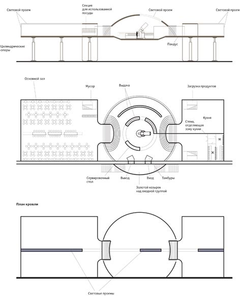 Design Plan making of chtpz canteen design