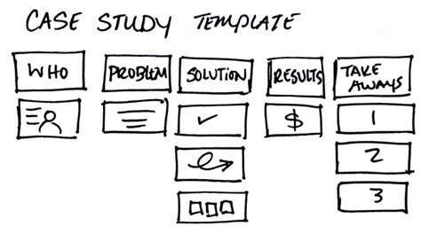 Create Your First Case Study Perfectly In 10 Simple Steps Exit Bee Blog Creating A Study Guide Template