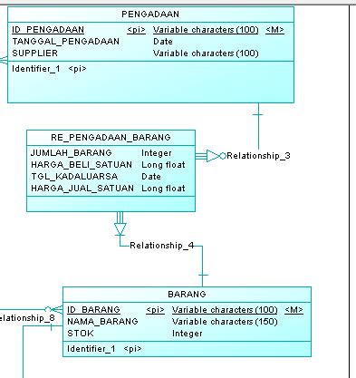 cara membuat erd di power designer enjoy your s life cara membuat database dengan sybase