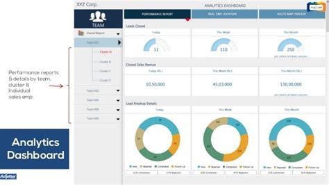 Customer Relationship Management Pdf For Mba by Kapture Platform Essentials Crm Software Customer