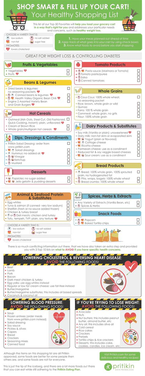 printable diet plan to lower cholesterol low cholesterol grocery list grocery list template