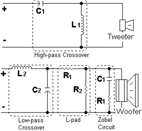 high pass filter tweeter custom crossovers basics