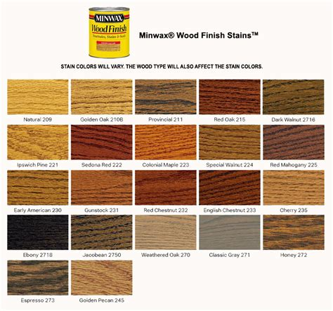 stain colors interior wood stain color chart billingsblessingbags org