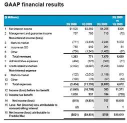 finance profit and loss statement p amp l