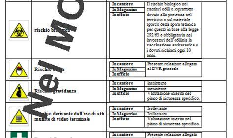 documento valutazione rischi ufficio aedilweb dvr documento sulla valutazione dei rischi