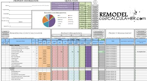 cost of bathroom remodel calculator remodel cost spreadsheet laobingkaisuo com