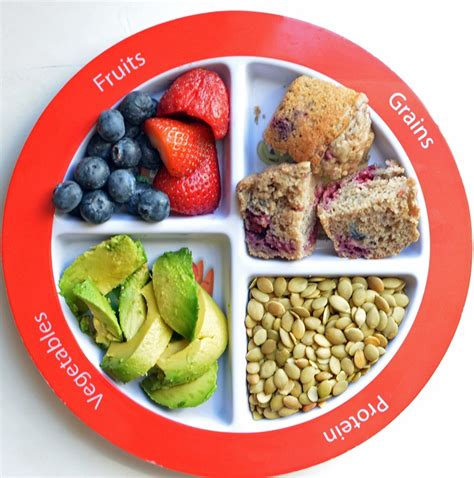 Meal Plate myplate for the picky eater healthy ideas for