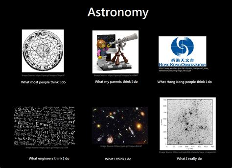 Astronomy Memes - astronomy meme what i think i do astronomy images