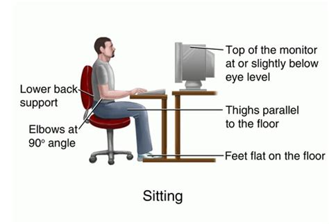 Lean Back Raise Chin Amp Look Straight Proper Sitting For