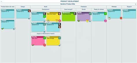 workflow board 3 reasons it ops uses lean flow kanban for devops part 3