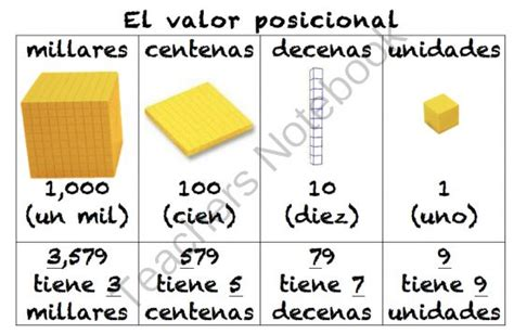 valor posicional spanish place value poster el valor posicional from sra