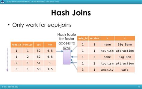 sql query optimization tutorial joining tables in access access 2016 tutorial joining