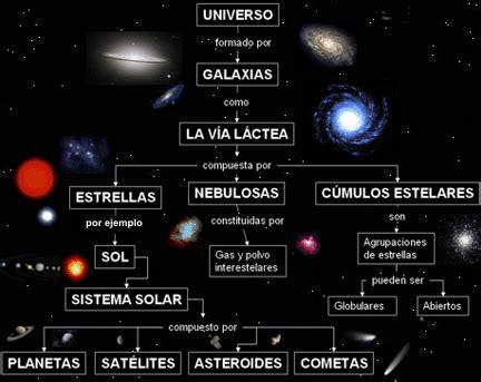 imagenes del universo a gran escala la escala del universo la ciencia y sus demonios