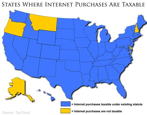 us map sales tax fedtax netsales tax is already due on purchases