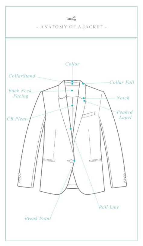 pattern drafting glossary jacket terminology pattern runway fashion sketchbook