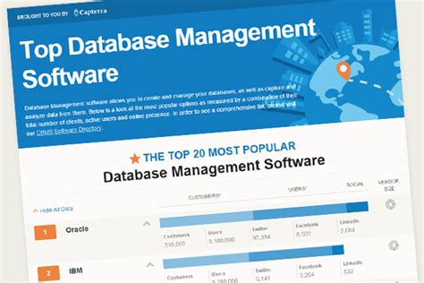 best database the top 20 most popular database management software
