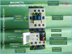 magnetic contactor hermawan s refrigeration and air conditioning systems