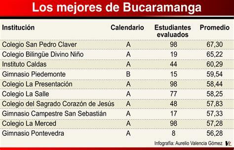 ranking 2015 de los mejores colegios de colombia ranking de los mejores colegios en santander