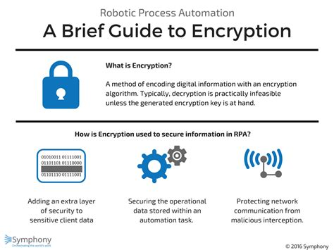 the business architecture guide a brief guide for gamechangers books rpa technical insights part 15 three ways encryption can