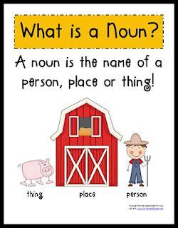 printable noun poster activities language and places on pinterest