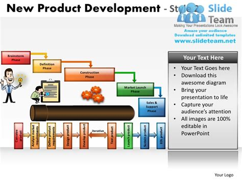 product layout powerpoint new product development 2 powerpoint presentation slides