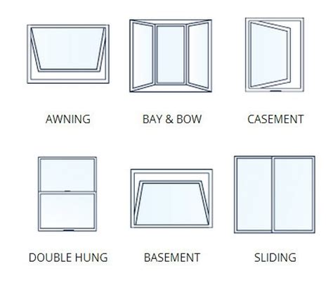 styles of windows let s talk shop tips for choosing new windows