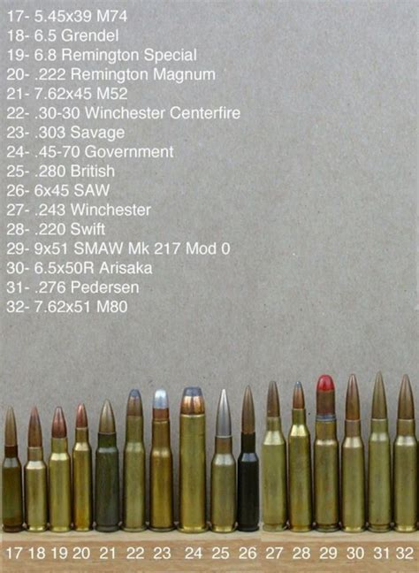 different types of gun bullets mana for all