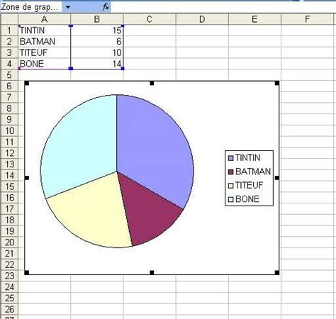 exercice diagramme circulaire diagramme circulaire corrig 233 des exercices de maths en