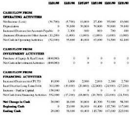 Business Plan For Car Rental Company Pdf Car Dealer Business Plan Pdf Order Paper