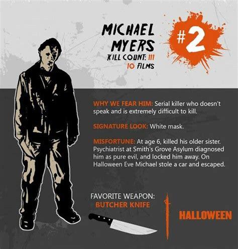 michael myers kill count horror movie characters kill count 2 horror movies