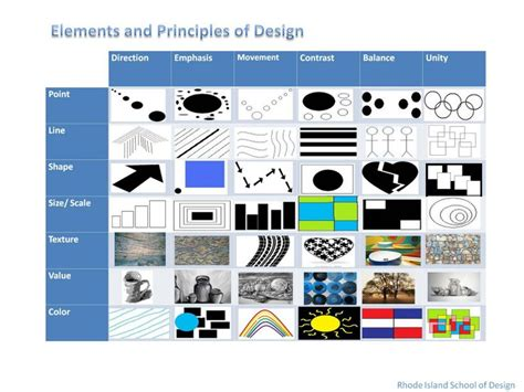 design elements and principles poster best 25 elements and principles ideas on pinterest
