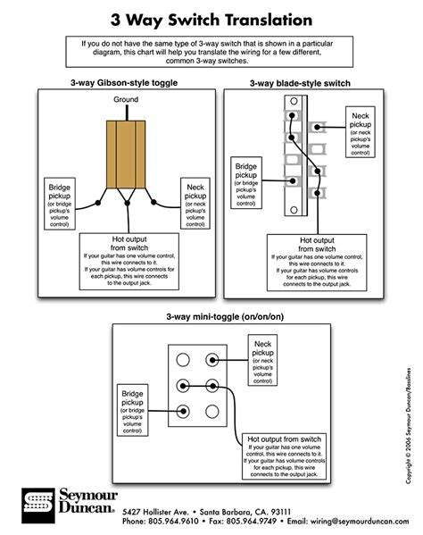seymour duncan humbucker wiring diagrams jimmy page