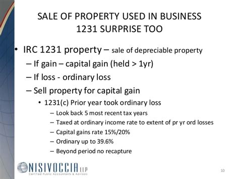section 1231 property real estate