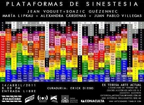 imagenes visuales sinestesia galer 237 a interferencial plataformas de sinestesia