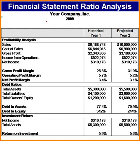 company financial analysis report sle financial report format sle 28 images company