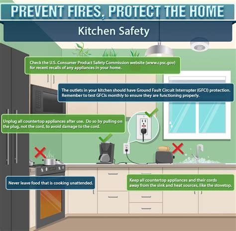 theme education week 2015 esfi fire prevention week 2015 kitchen safety