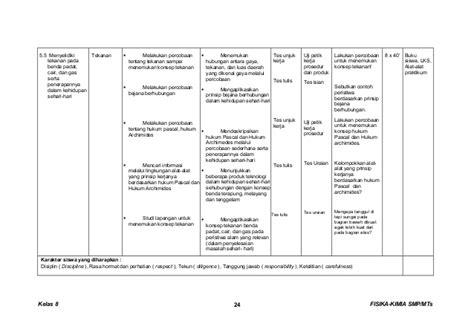Konsep Penerapan Kimia 1 Smama Kelas X Peminatan Kur 2013 kunci dan perangkat fisika kimia smp untuk kelas viii