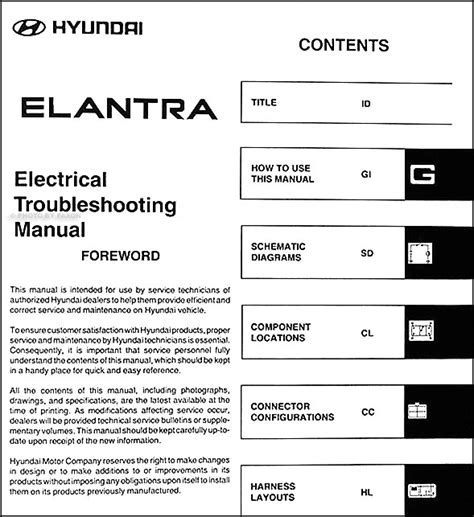 2005 hyundai elantra electrical troubleshooting manual efcaviation com 2000 hyundai elantra wiring diagram wiring diagram and schematic diagram images