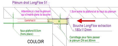 pl 233 num droit plat pour bouche longflow fiabishop