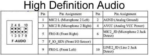 F Audio Pinout by Maximus Viii Hero Front Panel Audio Noise Page 2