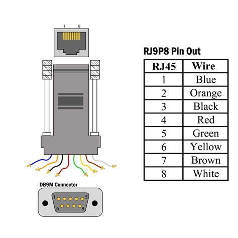 rj45 to db9 adapter wiring diagram 34 wiring diagram