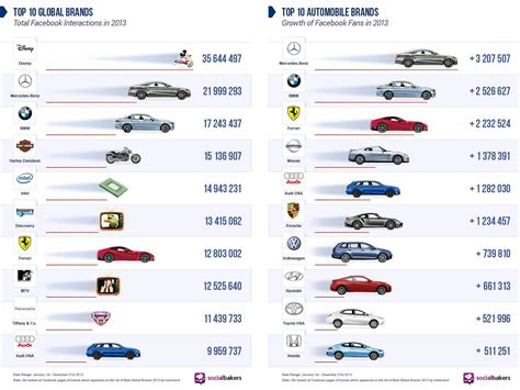 all car brands all car brands in the world www imgkid the image
