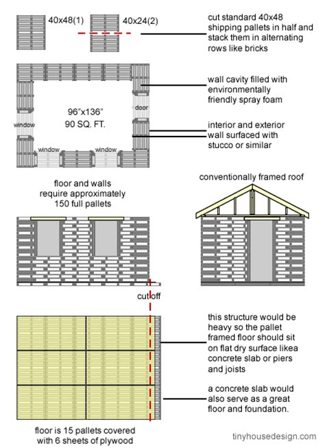pallet houses plans plans to construct a little house with recycled wooden palletsdiy pallet furniture