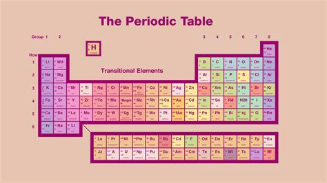 periodic table for high periodic table wallpaper high resolution 73 images