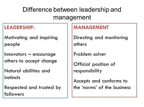 Difference Between Mba And Business Management by From The Spec As Economics And Business Leadership Styles