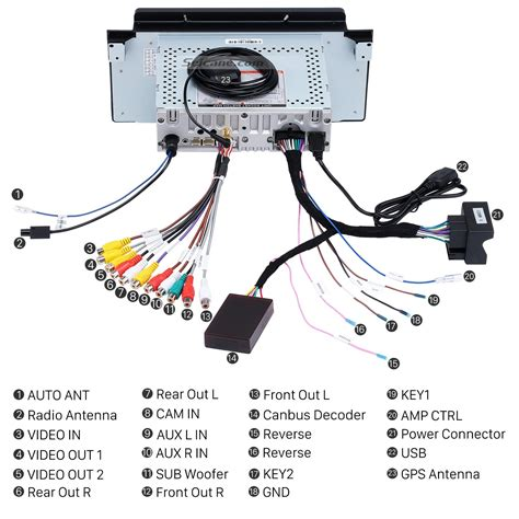 new philips radio wiring diagram e39 free