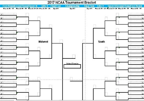 2017 ncaa basketball tournament printable 2017 ncaa tournament bracket draft news