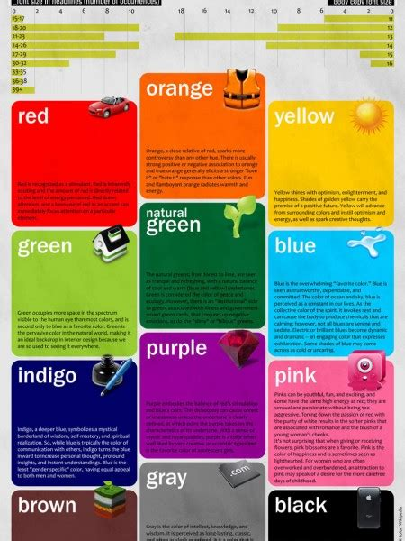 colors in different languages name that color in 9 different languages visual ly