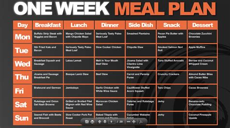 food diet plan paleo diet meal plans ultimate paleo guide